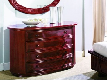 Commode Potes